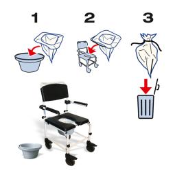 Commode Liner Tüten für Toiletteneimer